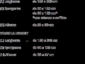 virgola-tabella